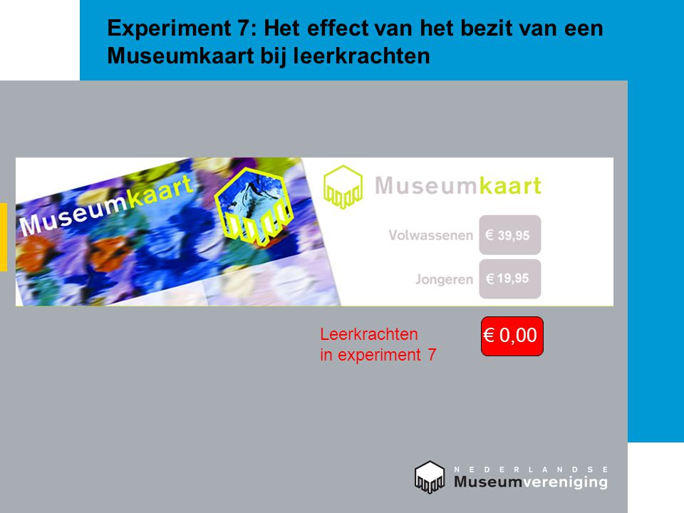 Experiment 7: Het effect van het bezit van een Museumkaart bij leerkrachten Leerkrachten in experiment 7 € 0,00