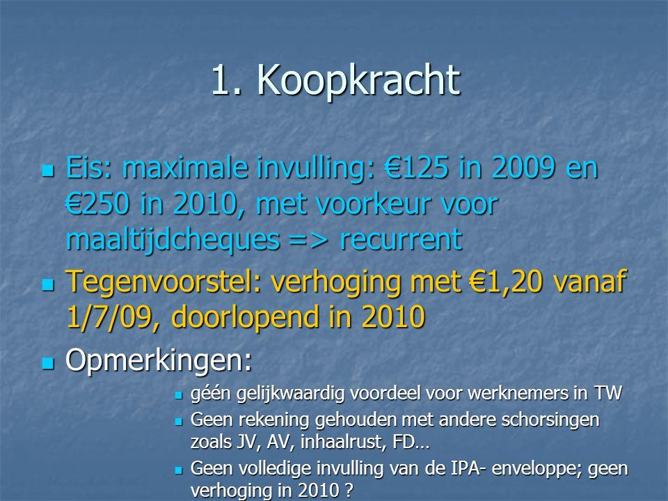 1. Koopkracht  Eis: maximale invulling: €125 in 2009 en €250 in 2010, met voorkeur voor maaltijdcheques => recurrent  Tegenvoorstel: verhoging met €