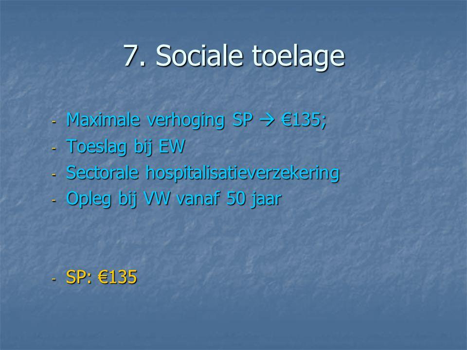 - Maximale verhoging SP  €135; - Toeslag bij EW - Sectorale hospitalisatieverzekering - Opleg bij VW vanaf 50 jaar - SP: €135 7.