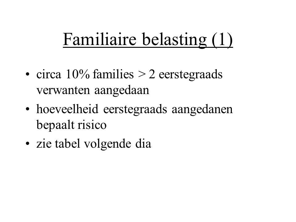 Familiaire belasting (1) •circa 10% families > 2 eerstegraads verwanten aangedaan •hoeveelheid eerstegraads aangedanen bepaalt risico •zie tabel volge