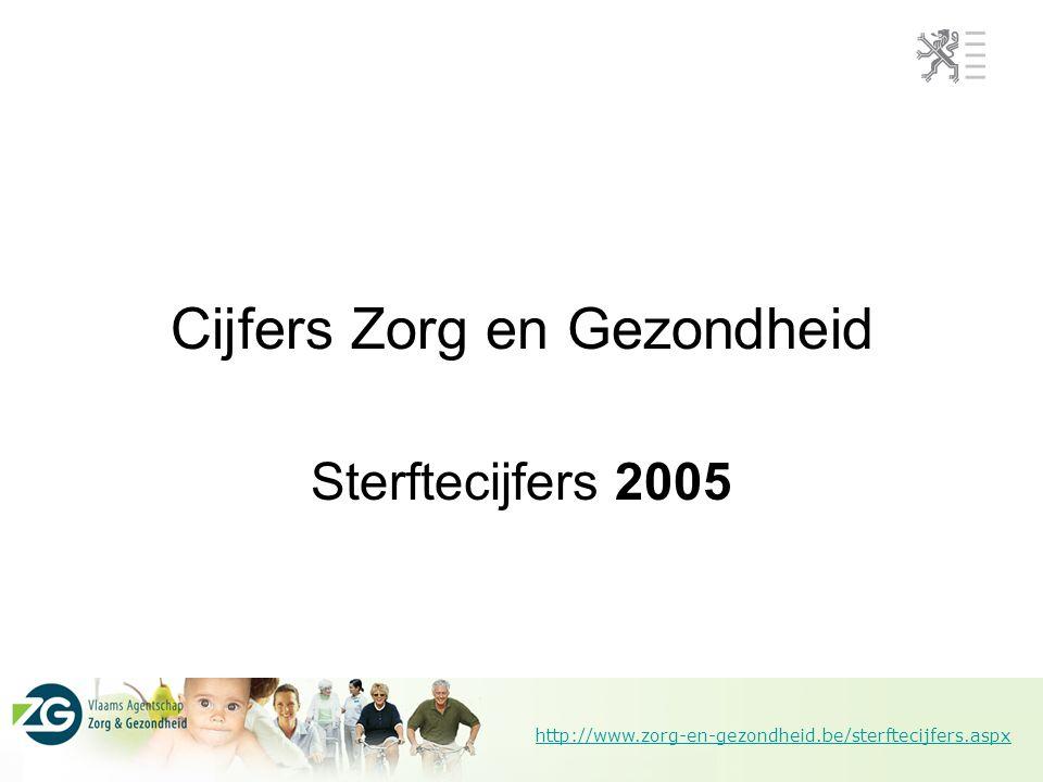 http://www.zorg-en-gezondheid.be/sterftecijfers.aspx Belangrijkste bevindingen •56.486 overlijdens •Vlaamse bevolking blijft verouderen •levensverwachting blijft stijgen •belangrijkste doodsoorzaken •plaats van overlijden