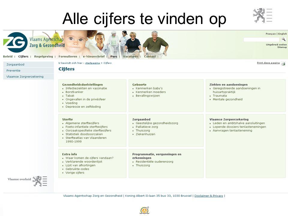 http://www.zorg-en-gezondheid.be/sterftecijfers.aspx http://www.zorg-en- gezondheid.be/cijfers.aspx Alle cijfers te vinden op