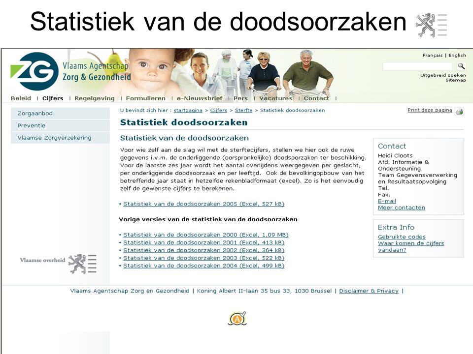 http://www.zorg-en-gezondheid.be/sterftecijfers.aspx http://www.zorg-en-gezondheid.be/statistiek- doodsoorzaken.aspx Statistiek van de doodsoorzaken