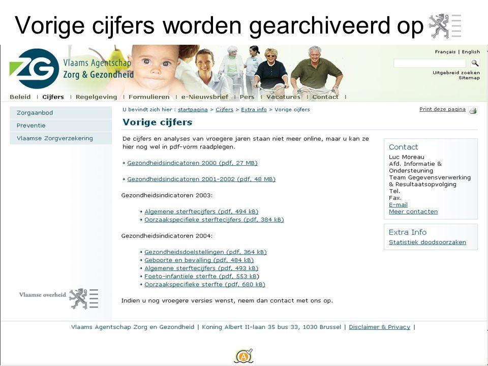 http://www.zorg-en-gezondheid.be/sterftecijfers.aspx Vorige cijfers worden gearchiveerd op http://www.zorg-en- gezondheid.be/vorige_cijfers.aspx