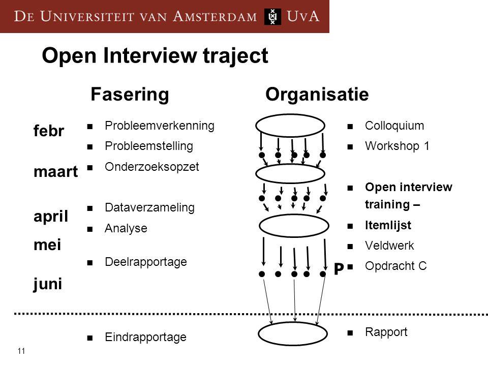 11 Open Interview traject  Probleemverkenning  Probleemstelling  Onderzoeksopzet  Dataverzameling  Analyse  Deelrapportage  Eindrapportage  Co