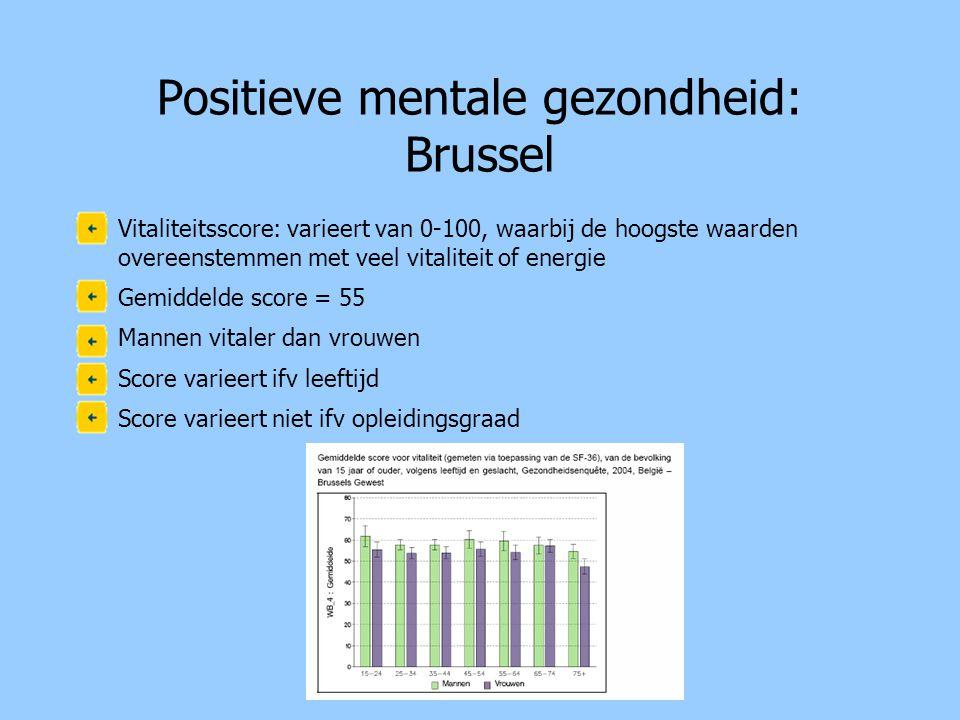 Positieve mentale gezondheid: Brussel •Vitaliteitsscore: varieert van 0-100, waarbij de hoogste waarden overeenstemmen met veel vitaliteit of energie •Gemiddelde score = 55 •Mannen vitaler dan vrouwen •Score varieert ifv leeftijd •Score varieert niet ifv opleidingsgraad
