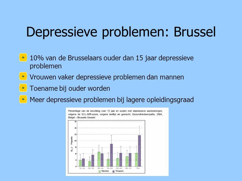 Depressieve problemen: Brussel •10% van de Brusselaars ouder dan 15 jaar depressieve problemen •Vrouwen vaker depressieve problemen dan mannen •Toename bij ouder worden •Meer depressieve problemen bij lagere opleidingsgraad