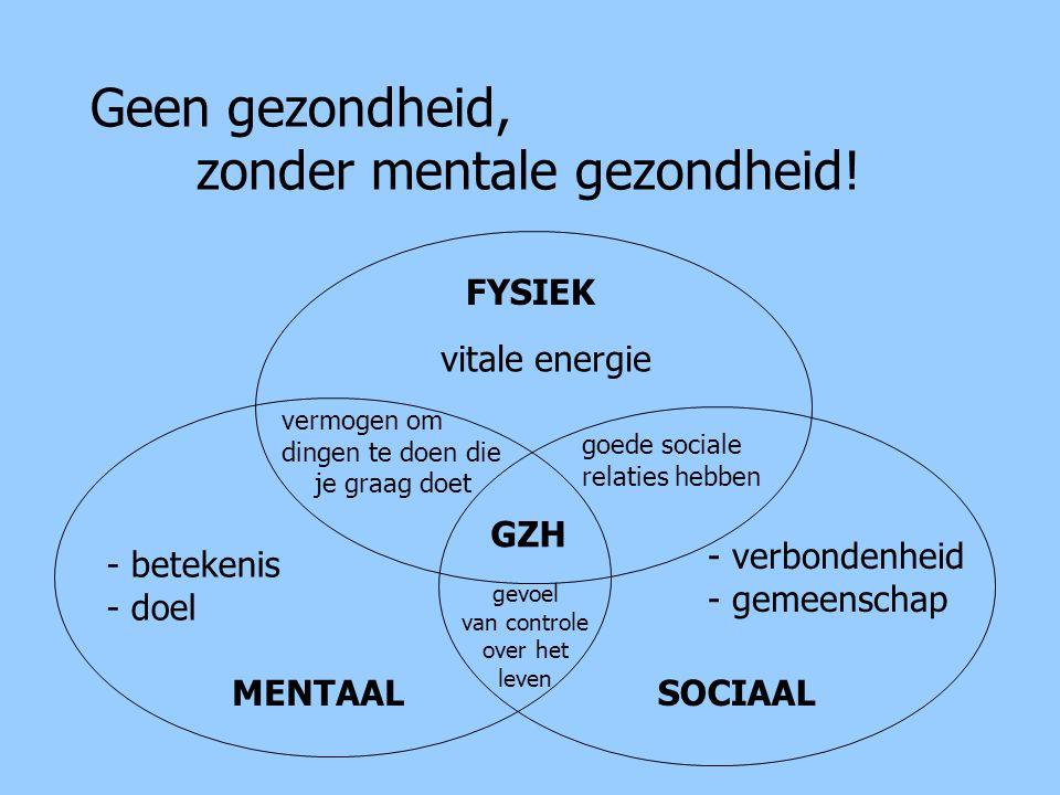 Geen gezondheid, zonder mentale gezondheid! FYSIEK SOCIAALMENTAAL vitale energie - betekenis - doel - verbondenheid - gemeenschap vermogen om dingen t