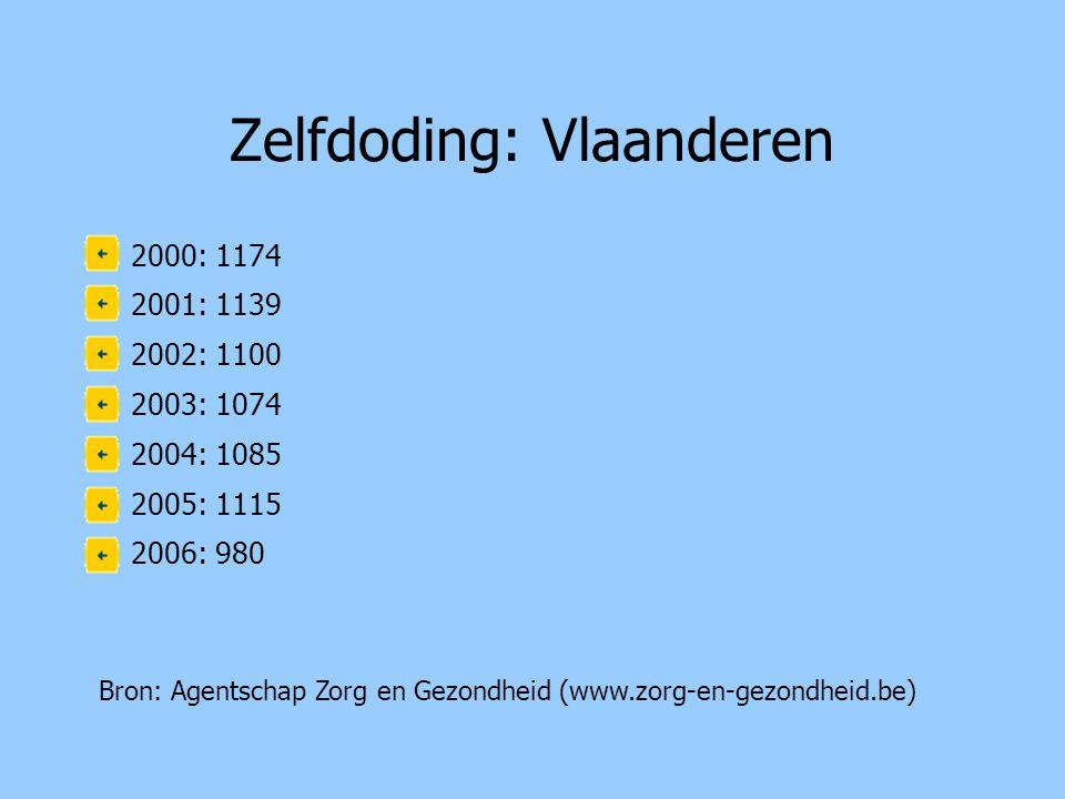 Zelfdoding: Vlaanderen •2000: 1174 •2001: 1139 •2002: 1100 •2003: 1074 •2004: 1085 •2005: 1115 •2006: 980 Bron: Agentschap Zorg en Gezondheid (www.zorg-en-gezondheid.be)