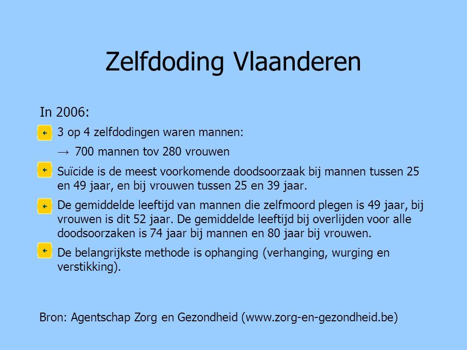 Zelfdoding Vlaanderen In 2006: •3 op 4 zelfdodingen waren mannen: → 700 mannen tov 280 vrouwen •Suïcide is de meest voorkomende doodsoorzaak bij mannen tussen 25 en 49 jaar, en bij vrouwen tussen 25 en 39 jaar.