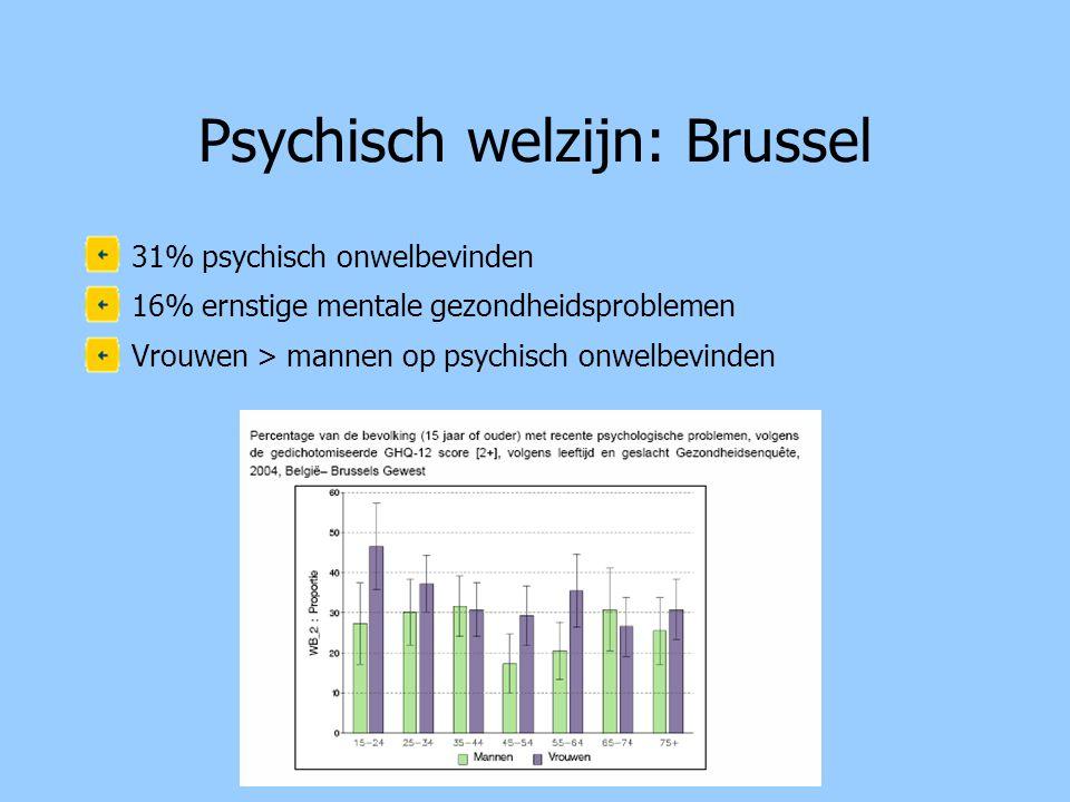 Zelfgerapporteerde depressie: Vlaanderen •5% van de Vlamingen ouder dan 15 jaar verklaart de afgelopen 12 maanden een ernstige depressie te hebben doorgemaakt –55% nam contact met een huisarts –40% raadpleegde een specialist –22% volgde psychotherapie –86% volgde een behandeling met geneesmiddelen •Vrouwen rapporteren vaker depressie dan mannen