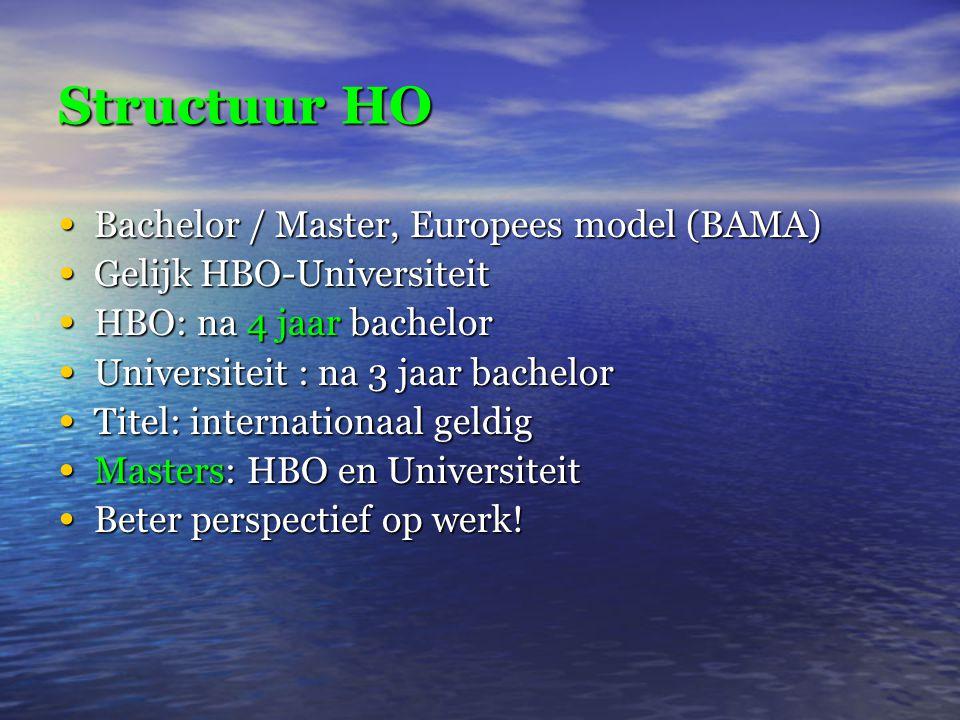 Structuur HO • Bachelor / Master, Europees model (BAMA) • Gelijk HBO-Universiteit • HBO: na 4 jaar bachelor • Universiteit : na 3 jaar bachelor • Titel: internationaal geldig • Masters: HBO en Universiteit • Beter perspectief op werk!