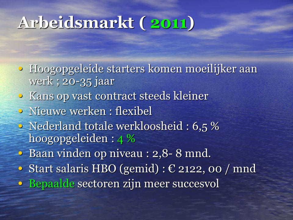 Arbeidsmarkt ( 2011) • Hoogopgeleide starters komen moeilijker aan werk ; 20-35 jaar • Kans op vast contract steeds kleiner • Nieuwe werken : flexibel • Nederland totale werkloosheid : 6,5 % hoogopgeleiden : 4 % • Baan vinden op niveau : 2,8- 8 mnd.