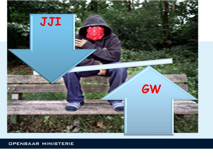 JJI GW 2