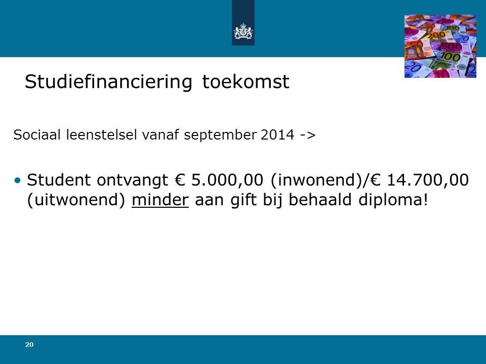 20 Studiefinanciering toekomst Sociaal leenstelsel vanaf september 2014 -> •Student ontvangt € 5.000,00 (inwonend)/€ 14.700,00 (uitwonend) minder aan gift bij behaald diploma!