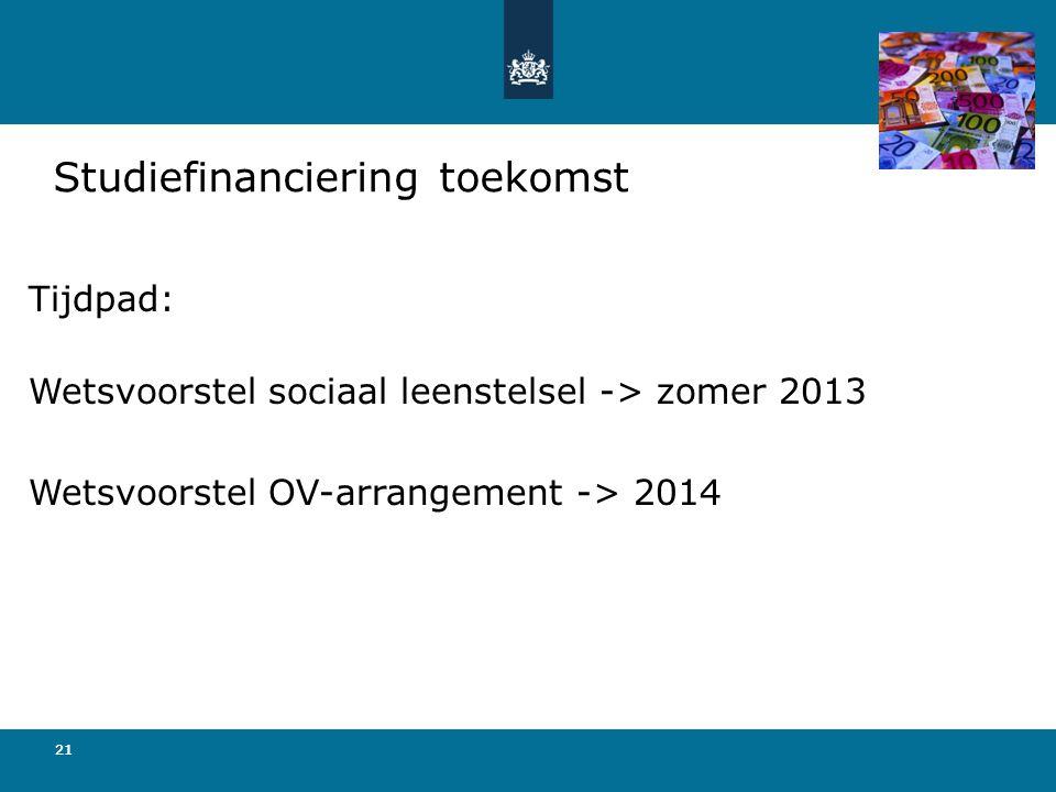 21 Studiefinanciering toekomst Tijdpad: Wetsvoorstel sociaal leenstelsel -> zomer 2013 Wetsvoorstel OV-arrangement -> 2014