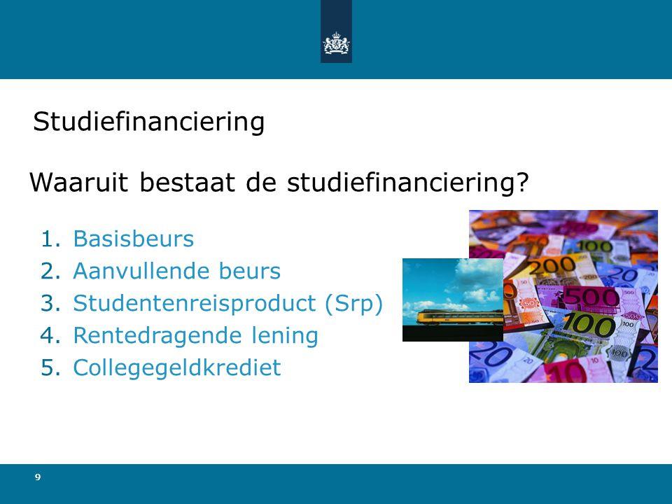 99 Waaruit bestaat de studiefinanciering.1. Basisbeurs 2.