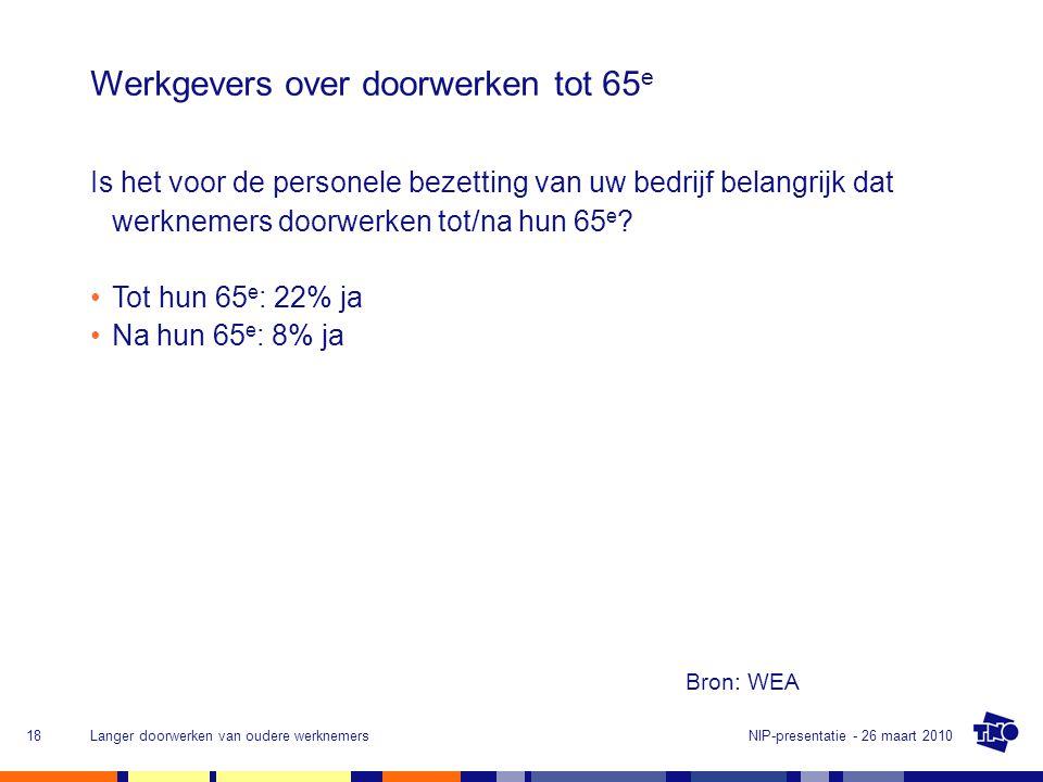 NIP-presentatie - 26 maart 2010Langer doorwerken van oudere werknemers18 Werkgevers over doorwerken tot 65 e Is het voor de personele bezetting van uw bedrijf belangrijk dat werknemers doorwerken tot/na hun 65 e .