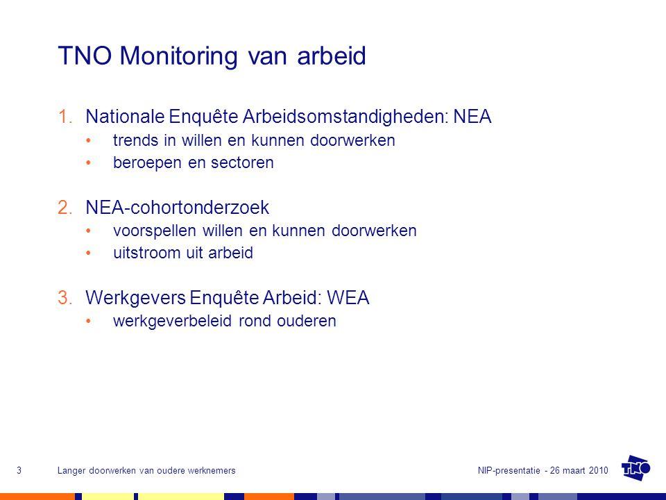NIP-presentatie - 26 maart 2010Langer doorwerken van oudere werknemers3 TNO Monitoring van arbeid 1.Nationale Enquête Arbeidsomstandigheden: NEA •trends in willen en kunnen doorwerken •beroepen en sectoren 2.NEA-cohortonderzoek •voorspellen willen en kunnen doorwerken •uitstroom uit arbeid 3.Werkgevers Enquête Arbeid: WEA •werkgeverbeleid rond ouderen
