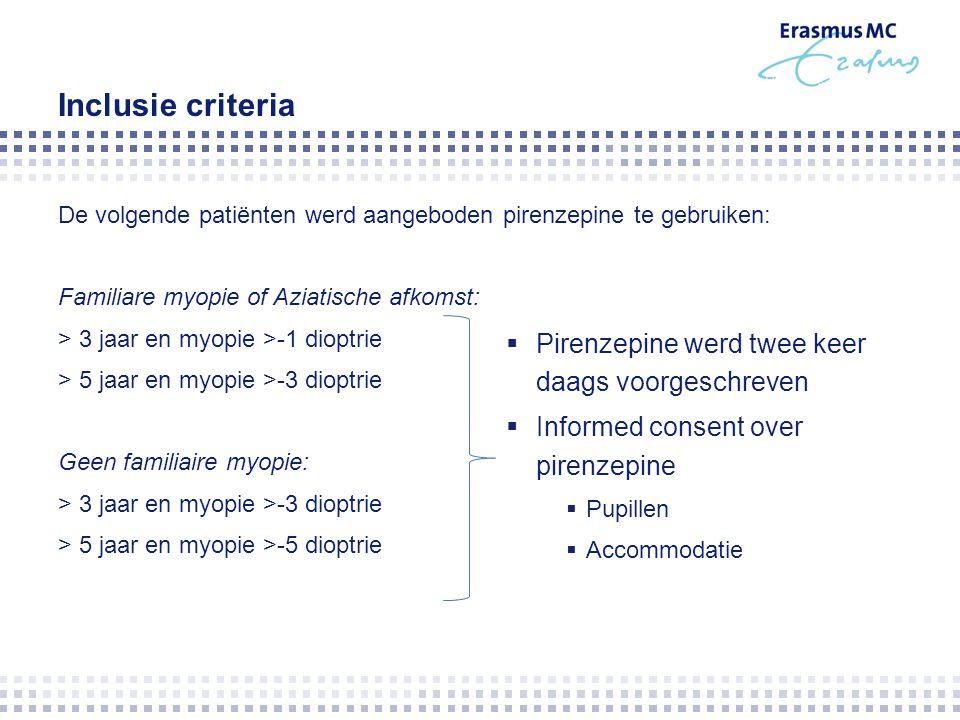 Inclusie criteria De volgende patiënten werd aangeboden pirenzepine te gebruiken: Familiare myopie of Aziatische afkomst: > 3 jaar en myopie >-1 diopt