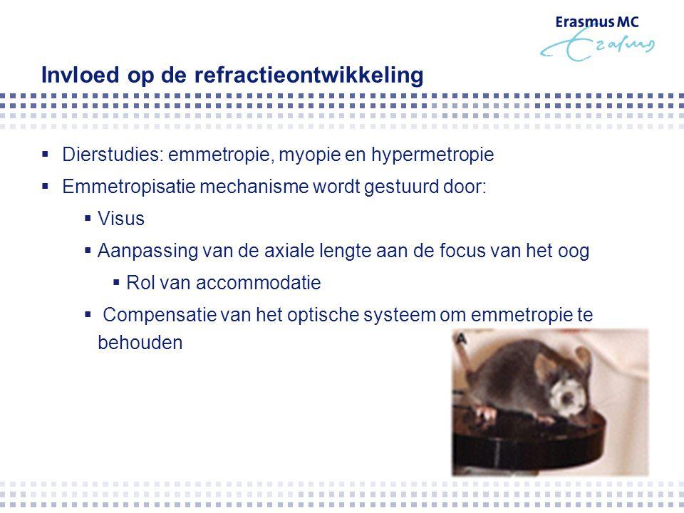 Invloed op de refractieontwikkeling  Dierstudies: emmetropie, myopie en hypermetropie  Emmetropisatie mechanisme wordt gestuurd door:  Visus  Aanp
