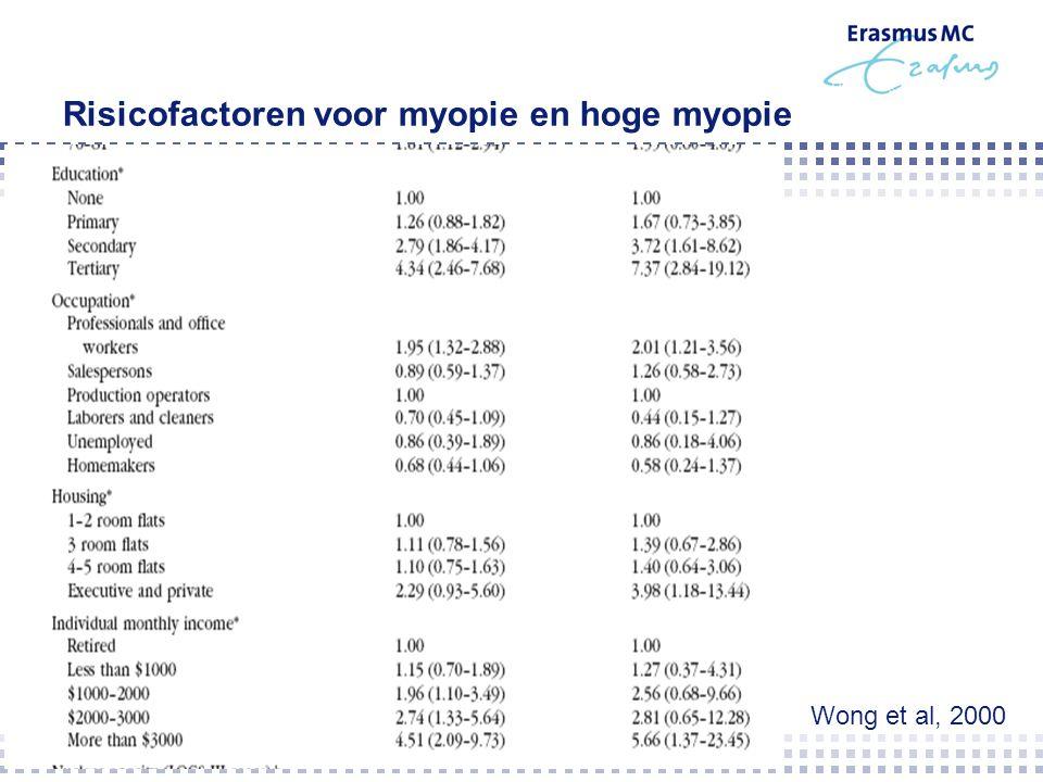 Risicofactoren voor myopie en hoge myopie Wong et al, 2000