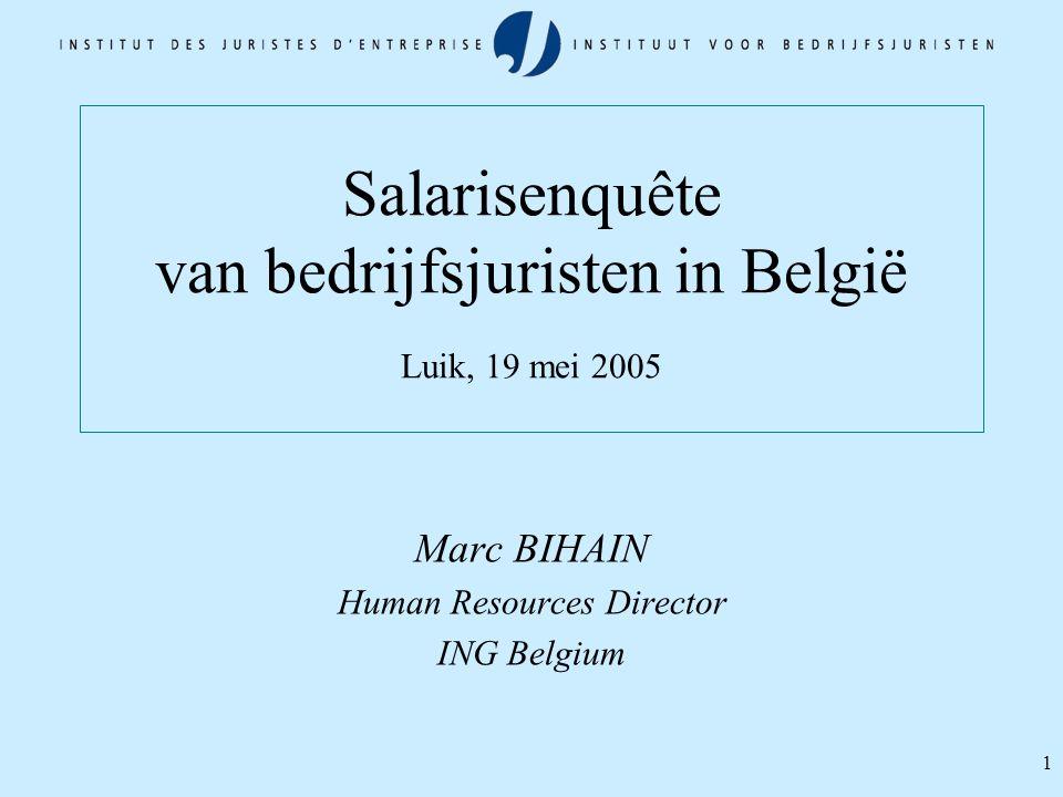 1 Salarisenquête van bedrijfsjuristen in België Luik, 19 mei 2005 Marc BIHAIN Human Resources Director ING Belgium