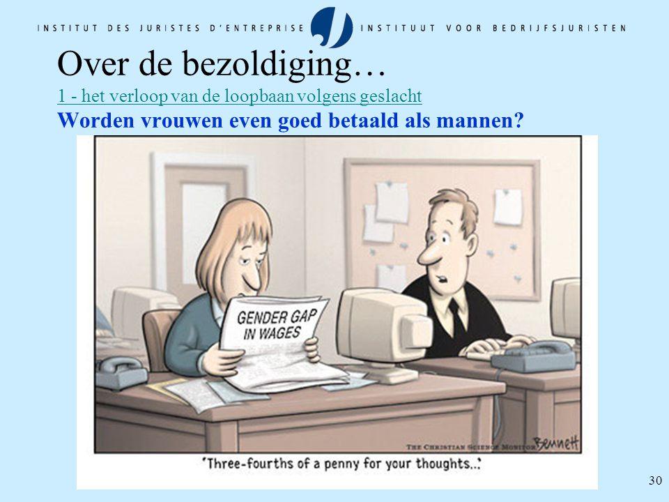 30 Over de bezoldiging… 1 - het verloop van de loopbaan volgens geslacht Worden vrouwen even goed betaald als mannen?