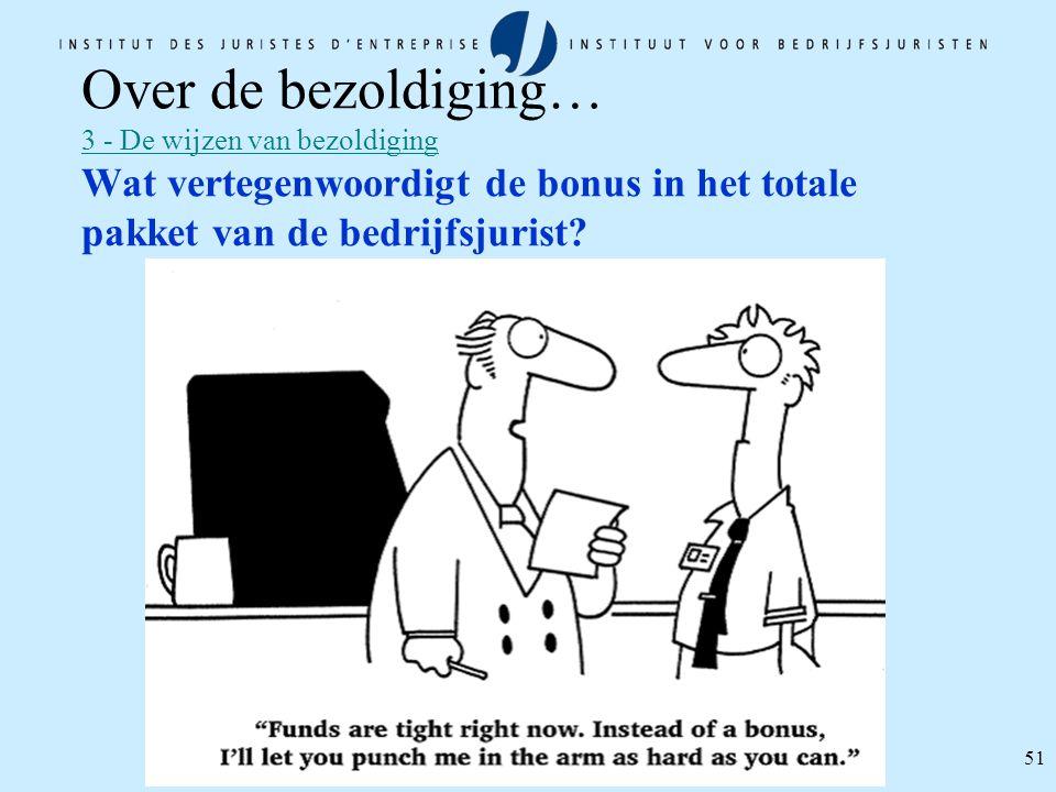 51 Over de bezoldiging… 3 - De wijzen van bezoldiging Wat vertegenwoordigt de bonus in het totale pakket van de bedrijfsjurist?