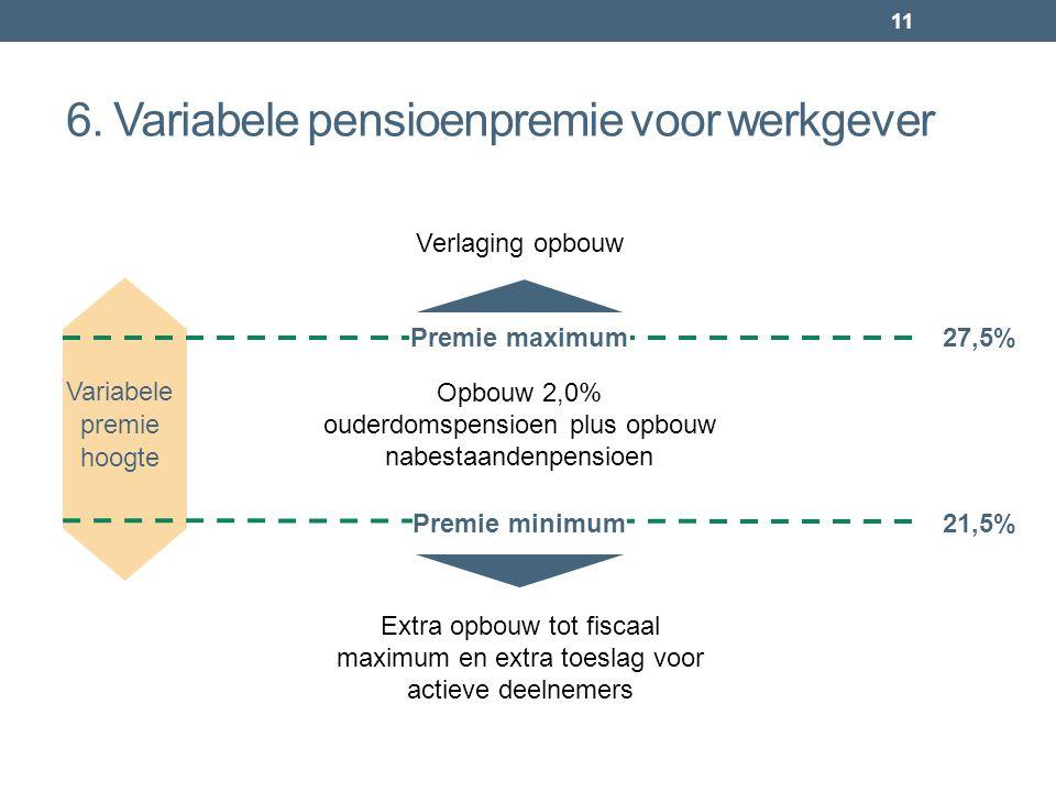 6. Variabele pensioenpremie voor werkgever Premie minimum Premie maximum Opbouw 2,0% ouderdomspensioen plus opbouw nabestaandenpensioen Extra opbouw t