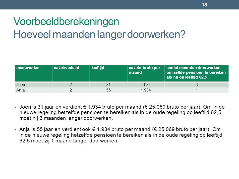 18 • Joeri is 31 jaar en verdient € 1.934 bruto per maand (€ 25.069 bruto per jaar). Om in de nieuwe regeling hetzelfde pensioen te bereiken als in de