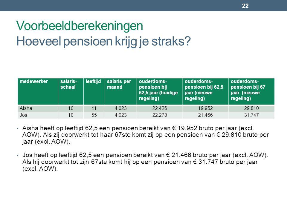 22 • Aisha heeft op leeftijd 62,5 een pensioen bereikt van € 19.952 bruto per jaar (excl. AOW). Als zij doorwerkt tot haar 67ste komt zij op een pensi