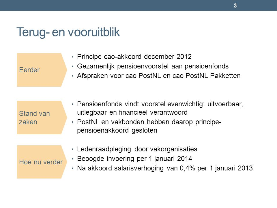Terug- en vooruitblik • Principe cao-akkoord december 2012 • Gezamenlijk pensioenvoorstel aan pensioenfonds • Afspraken voor cao PostNL en cao PostNL Pakketten • Pensioenfonds vindt voorstel evenwichtig: uitvoerbaar, uitlegbaar en financieel verantwoord • PostNL en vakbonden hebben daarop principe- pensioenakkoord gesloten • Ledenraadpleging door vakorganisaties • Beoogde invoering per 1 januari 2014 • Na akkoord salarisverhoging van 0,4% per 1 januari 2013 3 Eerder Stand van zaken Hoe nu verder