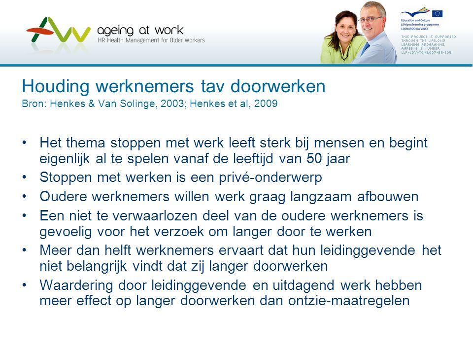 Houding werknemers tav doorwerken Bron: Henkes & Van Solinge, 2003; Henkes et al, 2009 •Het thema stoppen met werk leeft sterk bij mensen en begint ei