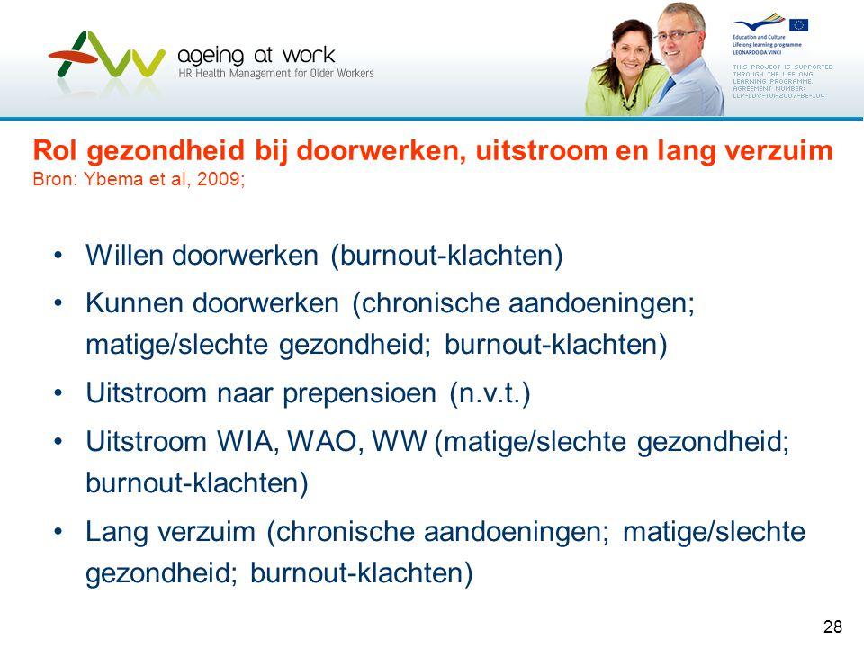 28 Rol gezondheid bij doorwerken, uitstroom en lang verzuim Bron: Ybema et al, 2009; •Willen doorwerken (burnout-klachten) •Kunnen doorwerken (chronis