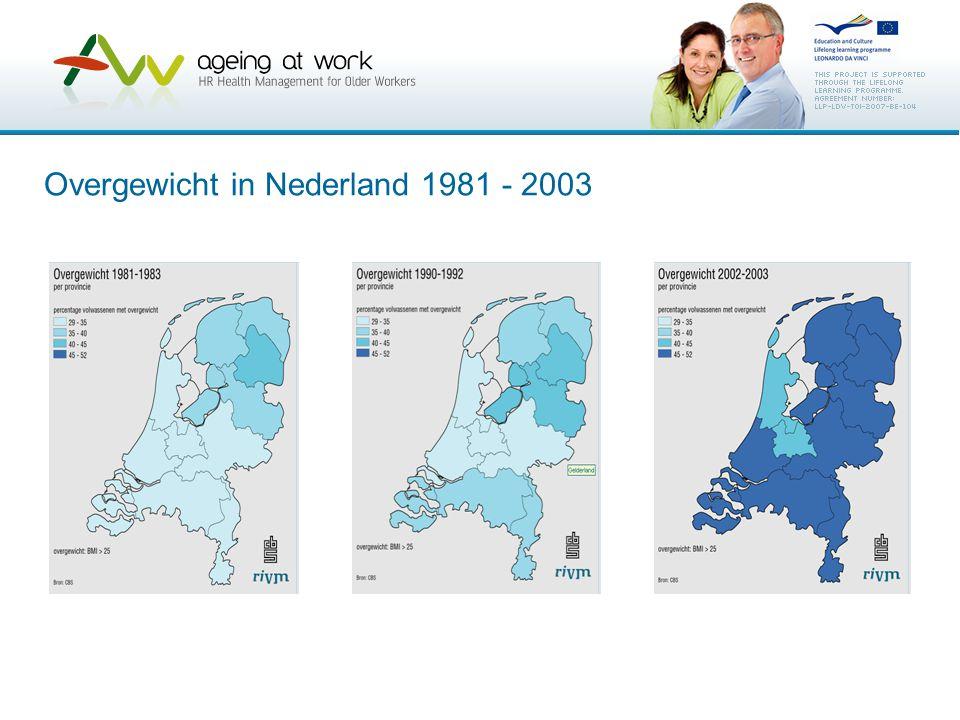 Overgewicht in Nederland 1981 - 2003