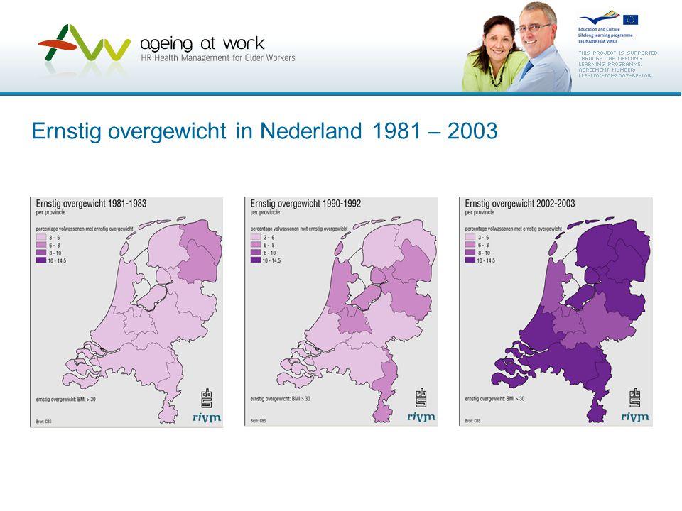 Ernstig overgewicht in Nederland 1981 – 2003