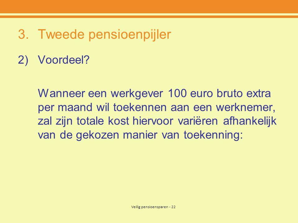 Veilig pensioensparen - 22 3.Tweede pensioenpijler 2)Voordeel? Wanneer een werkgever 100 euro bruto extra per maand wil toekennen aan een werknemer, z