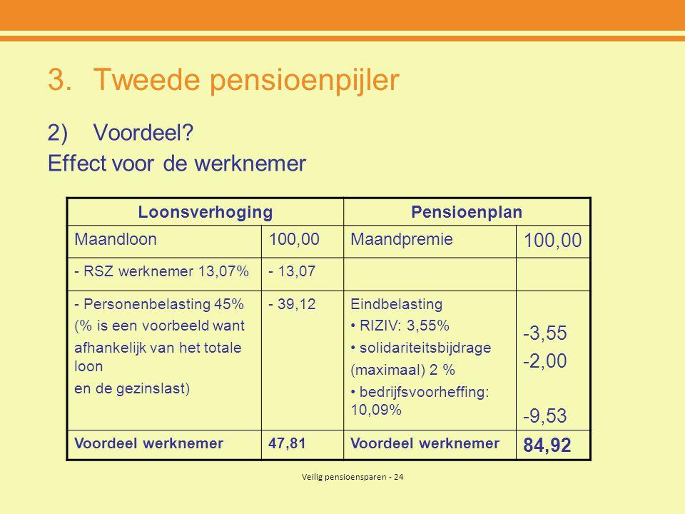 Veilig pensioensparen - 24 3.Tweede pensioenpijler 2)Voordeel? Effect voor de werknemer LoonsverhogingPensioenplan Maandloon100,00Maandpremie 100,00 -