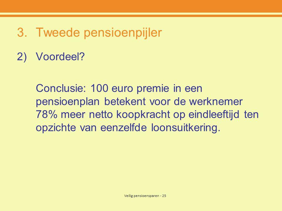 Veilig pensioensparen - 25 3.Tweede pensioenpijler 2)Voordeel? Conclusie: 100 euro premie in een pensioenplan betekent voor de werknemer 78% meer nett