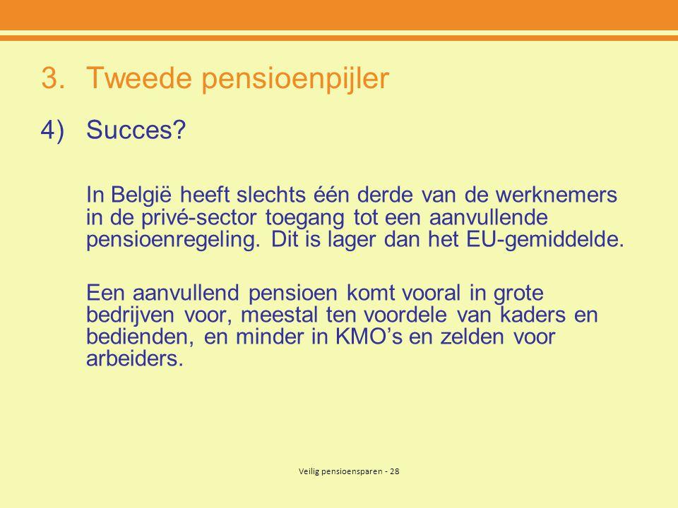 Veilig pensioensparen - 28 3.Tweede pensioenpijler 4)Succes? In België heeft slechts één derde van de werknemers in de privé-sector toegang tot een aa