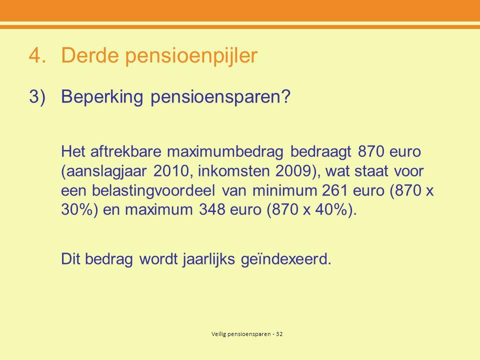 Veilig pensioensparen - 32 4.Derde pensioenpijler 3)Beperking pensioensparen? Het aftrekbare maximumbedrag bedraagt 870 euro (aanslagjaar 2010, inkoms