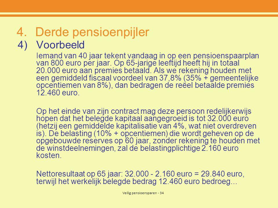 Veilig pensioensparen - 34 4.Derde pensioenpijler 4)Voorbeeld Iemand van 40 jaar tekent vandaag in op een pensioenspaarplan van 800 euro per jaar. Op