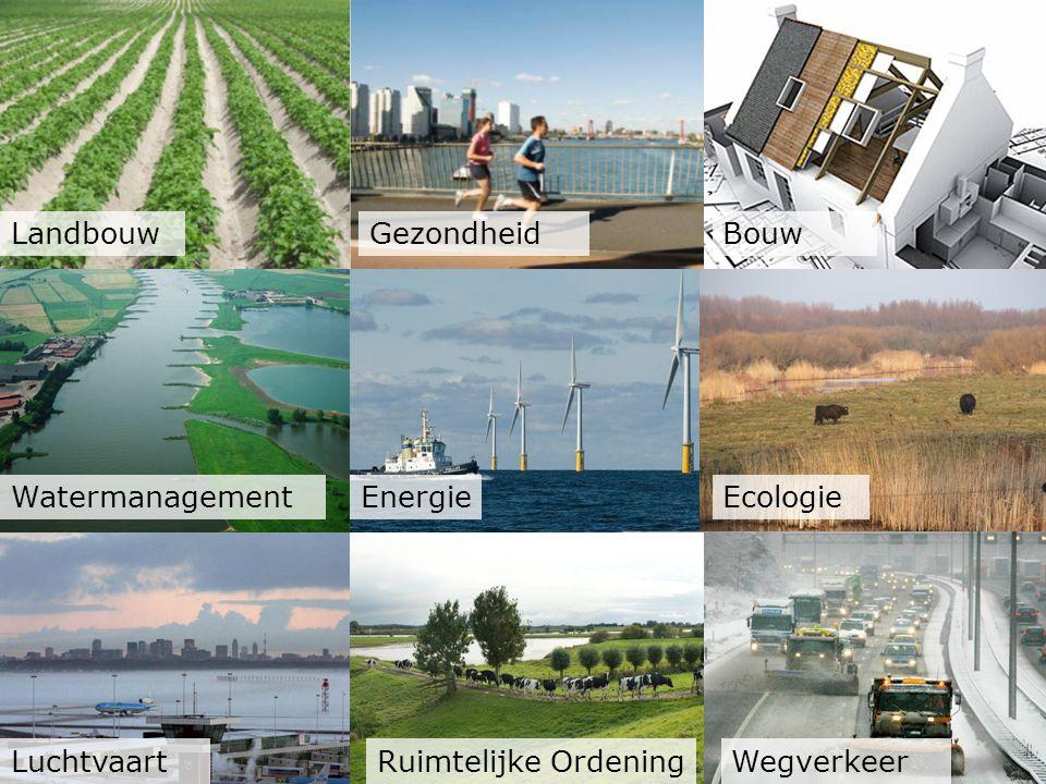 Landbouw Watermanagement GezondheidBouw EnergieEcologie WegverkeerRuimtelijke OrdeningLuchtvaart