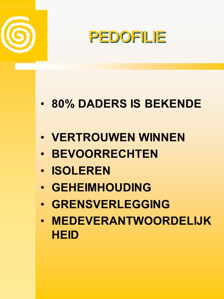 PEDOFILIEPEDOFILIE •80% DADERS IS BEKENDE •VERTROUWEN WINNEN •BEVOORRECHTEN •ISOLEREN •GEHEIMHOUDING •GRENSVERLEGGING •MEDEVERANTWOORDELIJK HEID