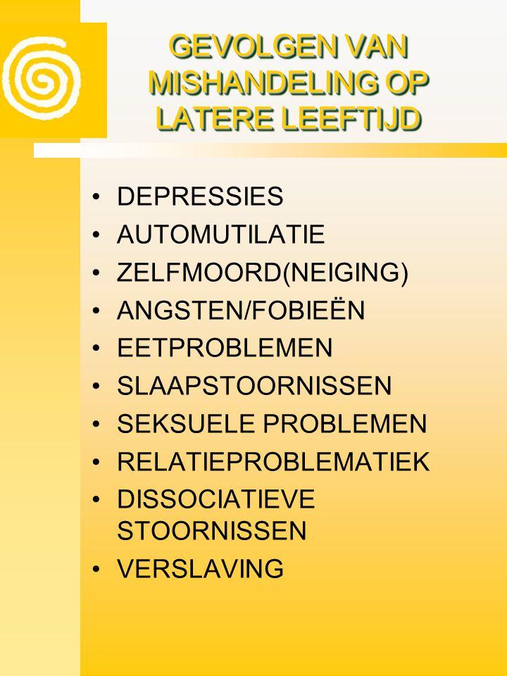 GEVOLGEN VAN MISHANDELING OP LATERE LEEFTIJD •DEPRESSIES •AUTOMUTILATIE •ZELFMOORD(NEIGING) •ANGSTEN/FOBIEËN •EETPROBLEMEN •SLAAPSTOORNISSEN •SEKSUELE