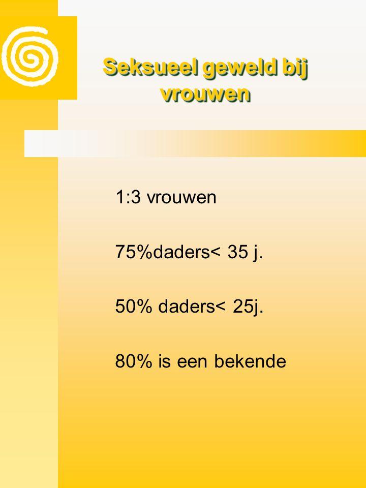 Seksueel geweld 1 •♀ < 16 jaar, 15% negatieve seksuele ervaring met een familielid.