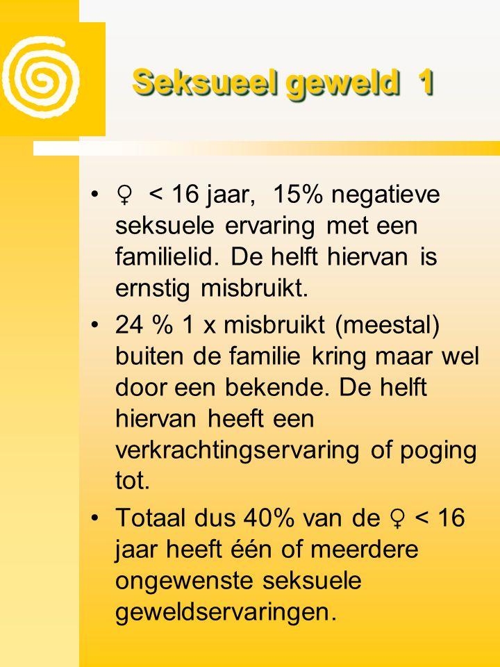 Seksueel geweld 1 •♀ < 16 jaar, 15% negatieve seksuele ervaring met een familielid. De helft hiervan is ernstig misbruikt. •24 % 1 x misbruikt (meesta