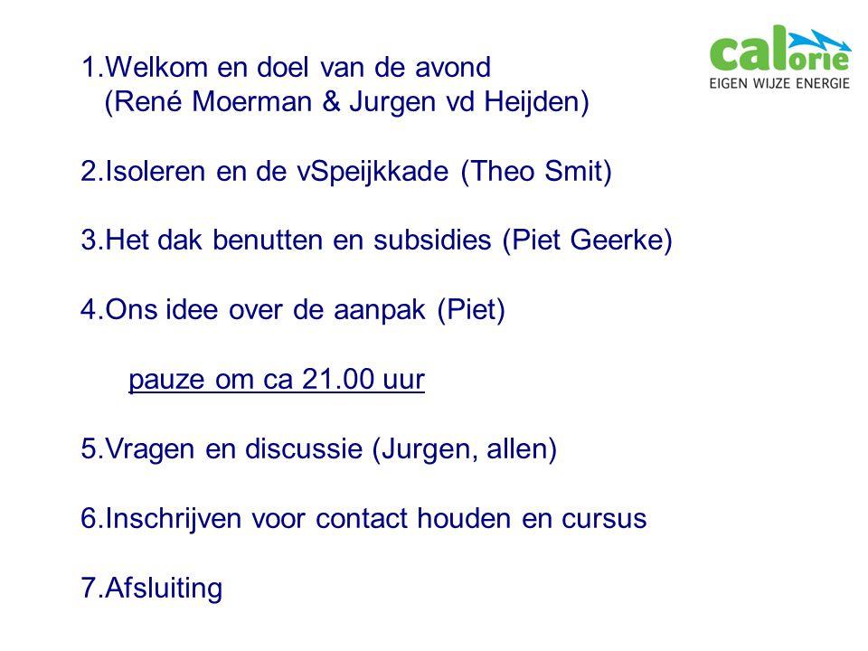 1.Welkom en doel van de avond (René Moerman & Jurgen vd Heijden) 2.Isoleren en de vSpeijkkade (Theo Smit) 3.Het dak benutten en subsidies (Piet Geerke) 4.Ons idee over de aanpak (Piet) pauze om ca 21.00 uur 5.Vragen en discussie (Jurgen, allen) 6.Inschrijven voor contact houden en cursus 7.Afsluiting