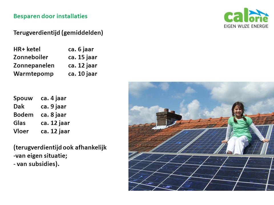 Besparen door installaties Terugverdientijd (gemiddelden) HR+ ketel ca.